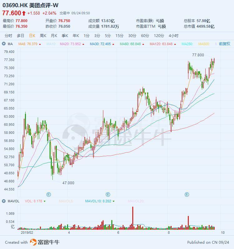 http://www.shangoudaohang.com/yingxiao/212788.html
