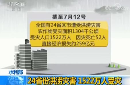 全国强降雨过程频繁,江河洪水频发