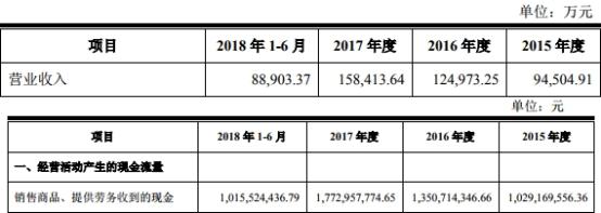 3344666赌场官网 - 小摩:阿里影业、IMAX中国和猫眼娱乐受惠国庆档