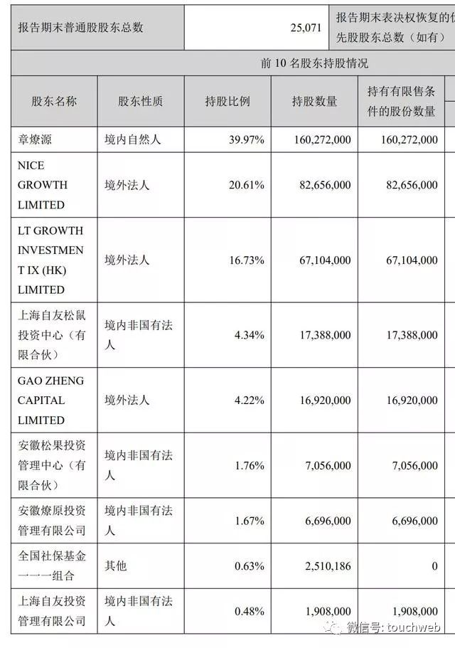 pt138登录,手机设备股随美科技股反弹 舜宇升近3%瑞声上涨1%