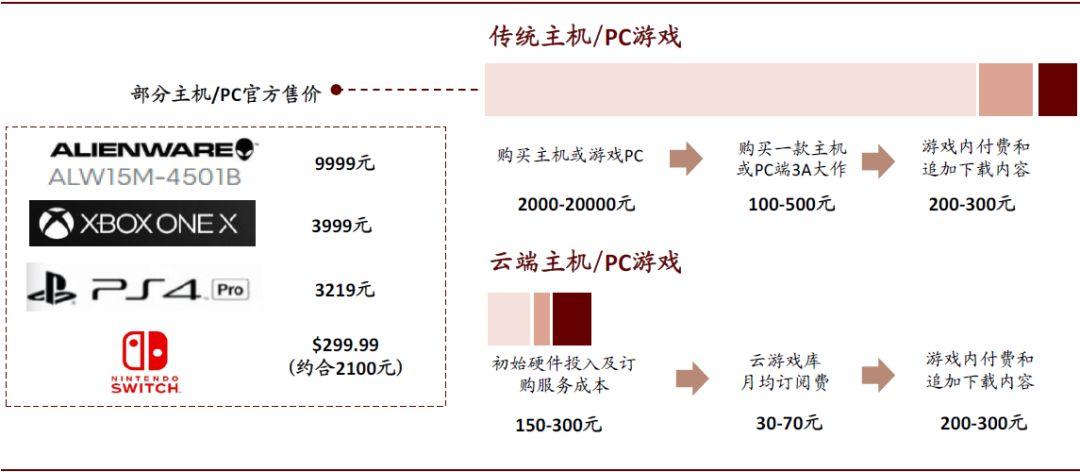 """新澳门mg试玩 光束汽车:魏建军的""""棋子""""长城汽车的""""学堂"""""""