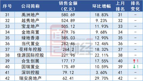 申博哪里代理|2019年10月9日青岛市拍卖5宗地,总起始价1.07亿元
