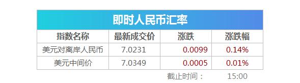 """「888真人真人平台」""""公司老板""""QQ上要求转账,光明民警迅速冻结资金挽回46.8万"""