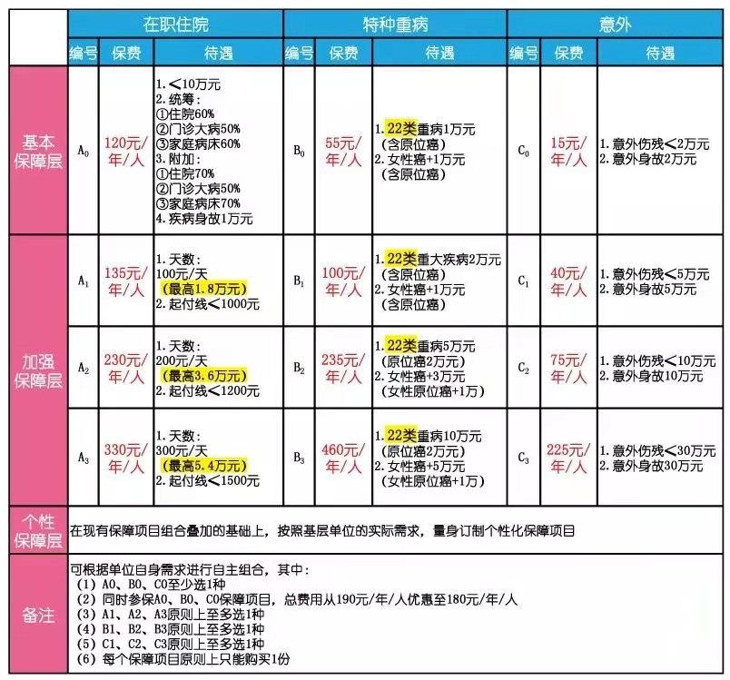「麒麟娱乐平台注册」:星座女神年运|双子座2020年关键词:迎财神(附年运)