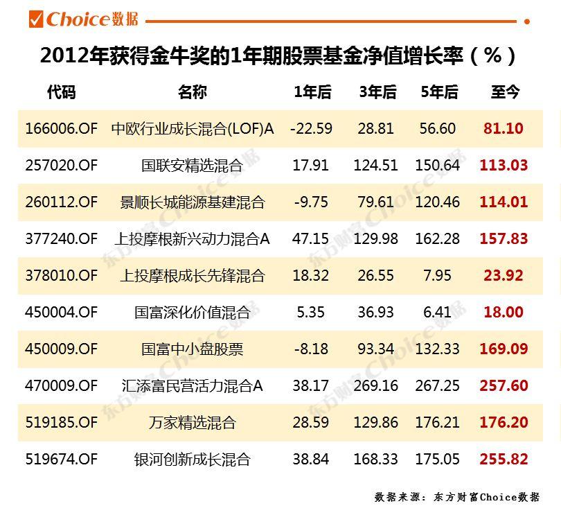 大运彩票网直播 新功能!微信上就能看检查报告,上海38家市级医院统统可以哟