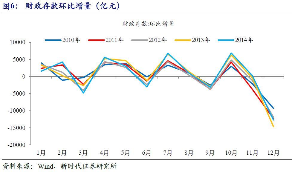 gdp的增长_手术增粗增长效果图