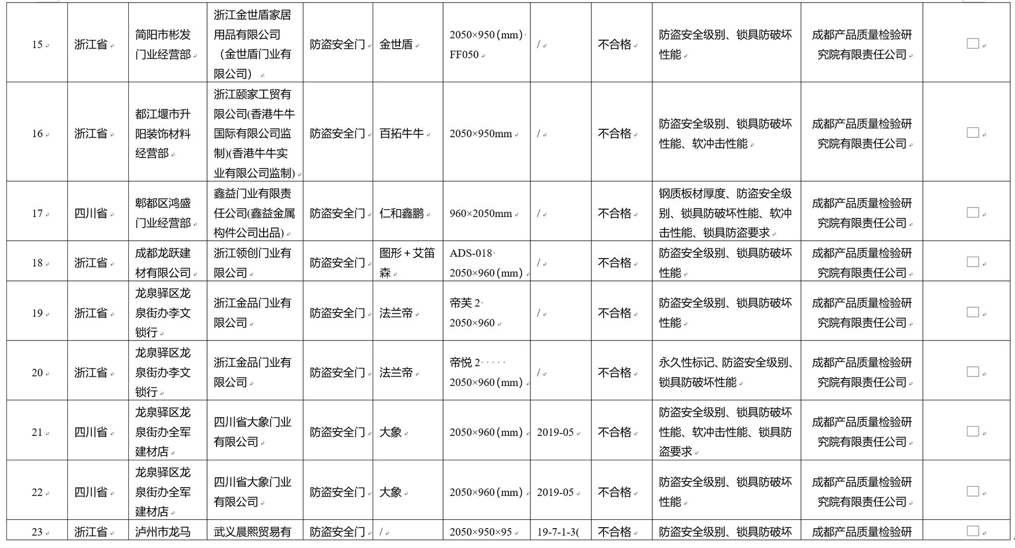 全讯白菜网论坛·故宫出雪糕了 全国这些景区也有特色雪糕(图)
