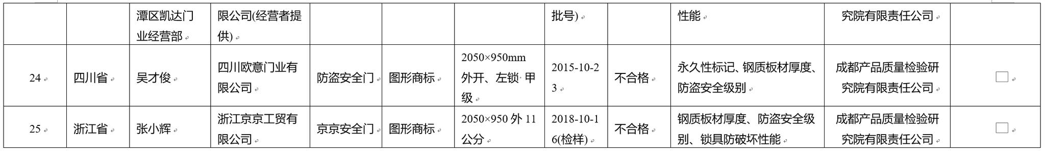 """问鼎平台登陆页_3月份26盘3387套住宅推新,广州一手住宅的""""主战场""""在这儿……"""