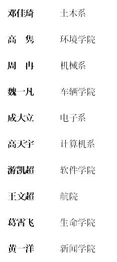 酷博注册送白菜·亚锦赛-樊振东组合3-0横扫 国乒会师男双决赛