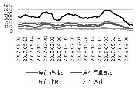 大乐透彩票投注算法 年末再探二手房市场|北京二手房挂牌价连跌9月  1829套房源单日平均降价22万