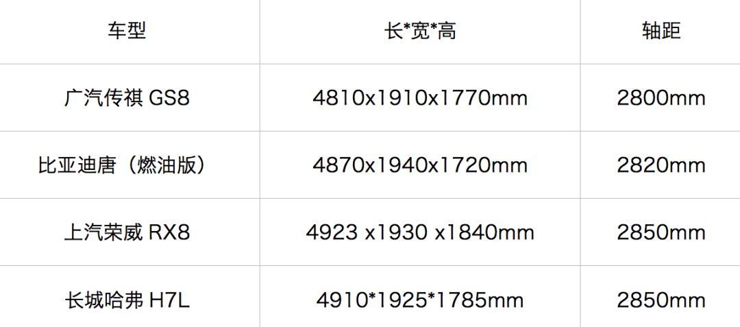 买不起汉兰达,不妨看看这4台同样大气的国产SUV,只卖10多万!