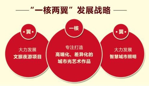 http://www.7loves.org/lvyou/1359284.html