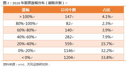 十博国际官方网站·九鼎城140装修现代简约轻奢范