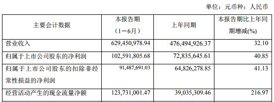 四虎网站-广州市天河区政协主席林赛龙接受审查调查