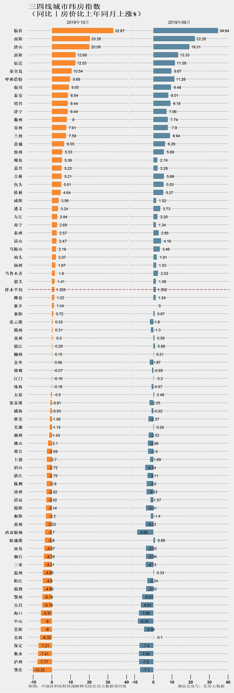 """「亚盘深浅」上海警方捣毁12个""""人伤骗保""""犯罪团伙 案值近亿元"""