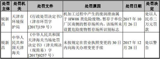 「小勐拉拉斯维加斯电话投注」张朝阳:搜狐上市主体已转至开曼群岛 暂不评CDR