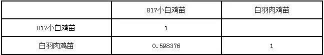 「美东投注红包」财政部:1-2月一般公共预算收入39104亿 同比增长7%