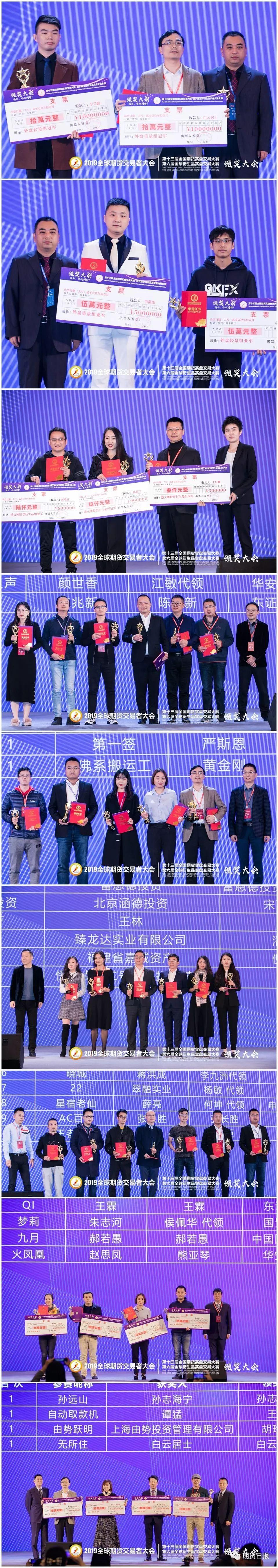 鼎博平台网址_中超补赛战报及最新积分榜:国安亚冠不是梦,鲁能保级轻松!