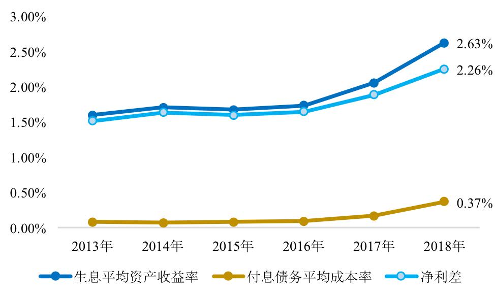 澳门银河逛街_三大期指低开高走 IC1807收涨1.76%