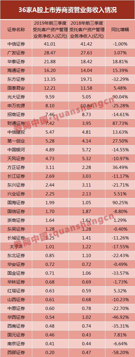 最新注册送菜金的手机赌博游戏 - 中国女排之澳门站,锻炼新人 or 赢得比赛?