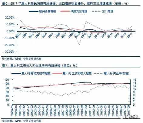 中信证券:金融危机又来了吗?