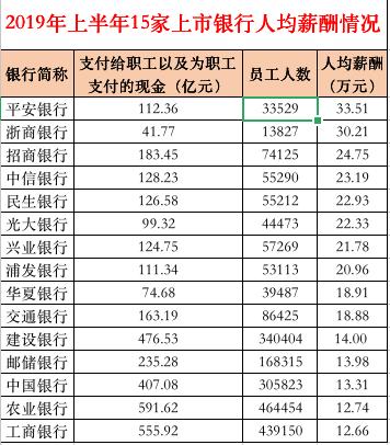 新濠天地网站app,资讯晋城:农村光伏发电项目最高补贴50%