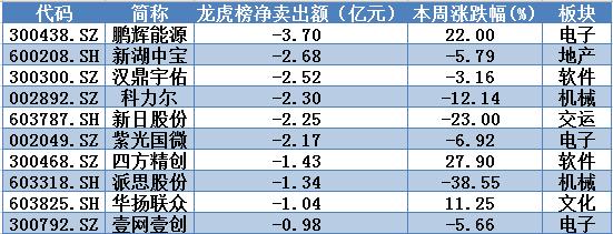 98游戏中心大话西游 - 蒙牛获评社科院社会责任榜单第一 副总裁发表演讲