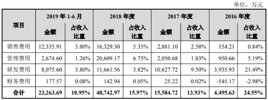 """怡彩娱乐场有几个 首单粳米""""保险+期货""""产品成功发行"""