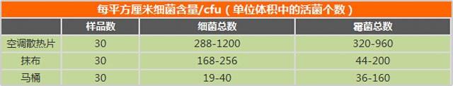揭阳凯发|多家P2P开启增资 130家平台实缴资本过亿(附名单)