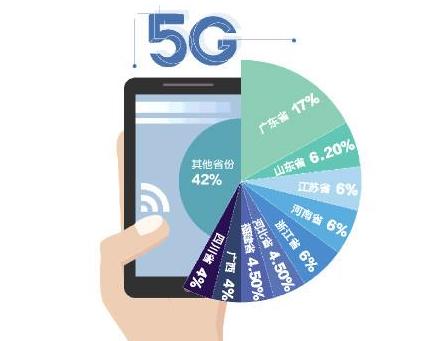 5G手机销量不到30万台 耗电量大成拦路虎
