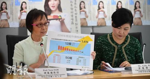 香港消委会年度超市价格调查:食米茶包售价上升超10%