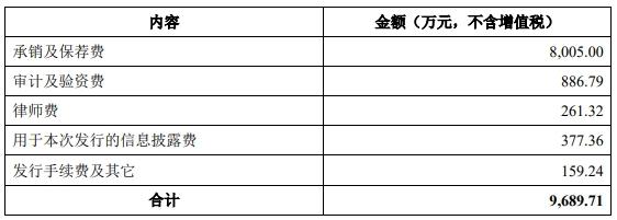 必兆娱乐官方 - 辽宁成大前三季度盈利10.48亿 同比增长49.99%