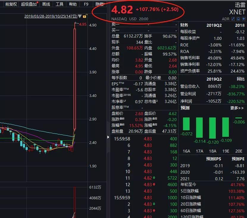 官方如意娱乐开户·上海推进符合条件的科创企业上市并形成上市储备梯队