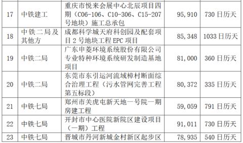 腾博会的手机登录网址 - 中航航空高科技股份有限公司股东减持股份计划公告