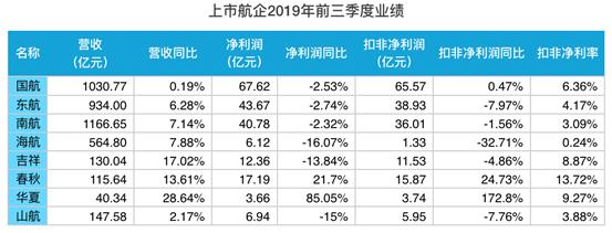 万博app总登不进去 - 腾讯杀入第三方销售市场 基金销售江湖起波澜