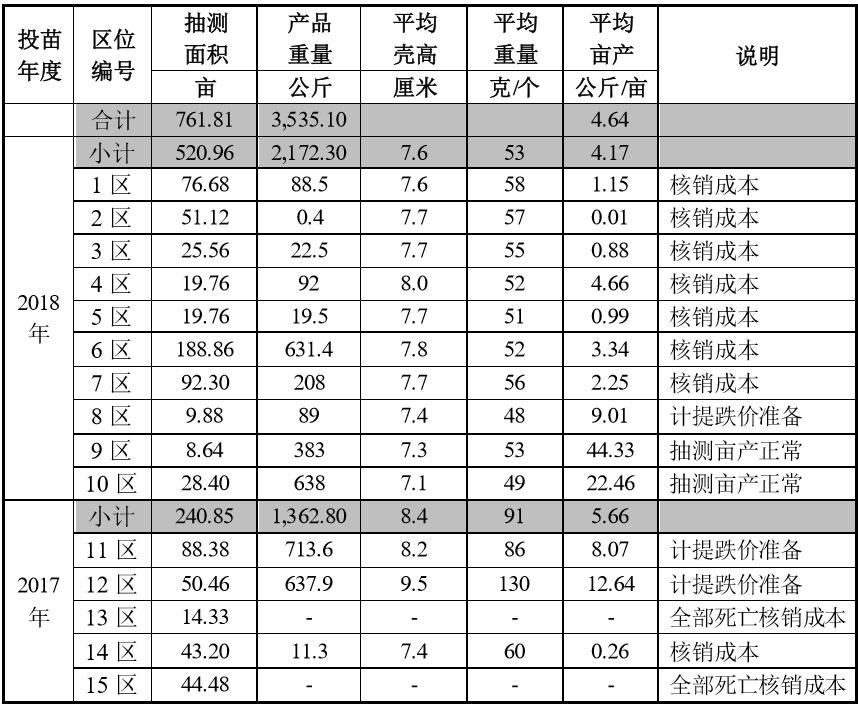 韩国赌场本国人 江铃汽车的2018:净利润预减九成 4S店冷冷清清