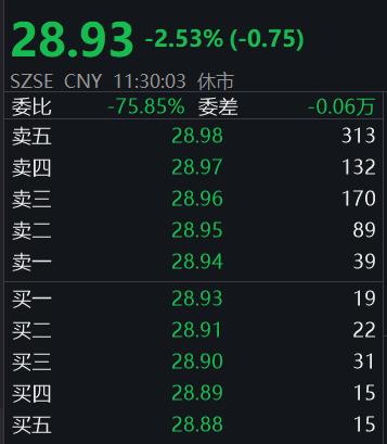 <b>赢合科技早盘上演天地板 获上海电气入股后曾涨停</b>