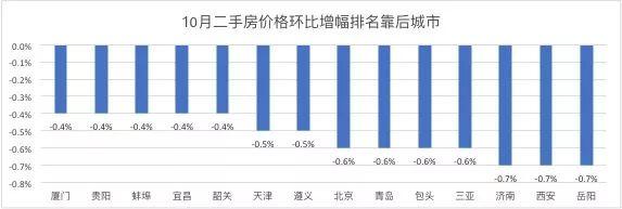 game注册送·中国15城人均GDP达发达经济体标准 覆盖1.5亿人口