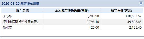 金沙澳门官网手机|广东驾考不用考长途了!考驾照的爽了,这些人该哭了