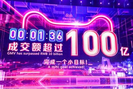 早资道 双11天猫百亿成交速度比去年快半分钟 英雄联盟总决赛中国战队再夺冠