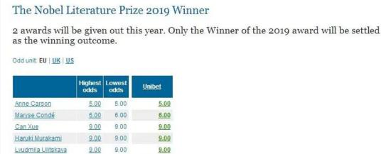 英國博彩公司Nicerodd發佈賠率榜,中國作家殘雪一度位列第三。(圖片來源:Nicerodd網站截圖)