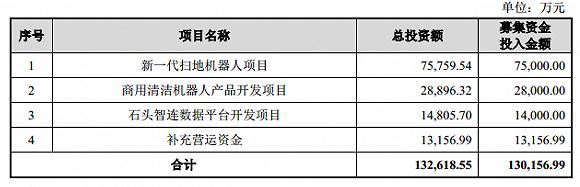 万博取款流水滚球_安信基金评美第3次降息:短期债市投资应采取防御态势