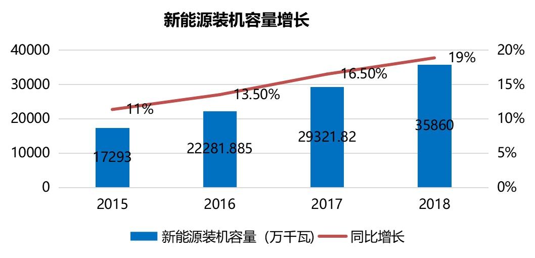 http://www.reviewcode.cn/rengongzhinen/76433.html