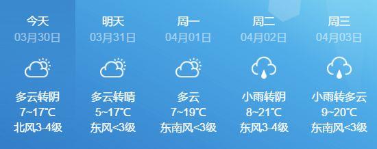 《天气要变!大风降温强对流联袭安徽!》