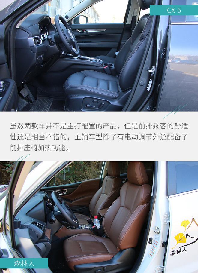日系个性SUV选购建议 马自达CX-5对比森林人