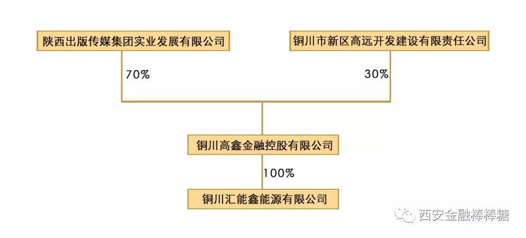 """陕西""""买壳潮""""盯上海航,新华出版""""夺食""""海越能源?"""