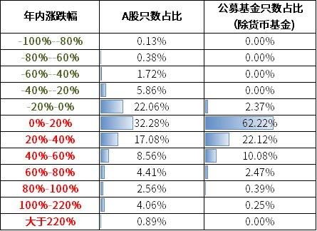 多赢娱乐手机版下载_特斯拉计划组建中国技术团队
