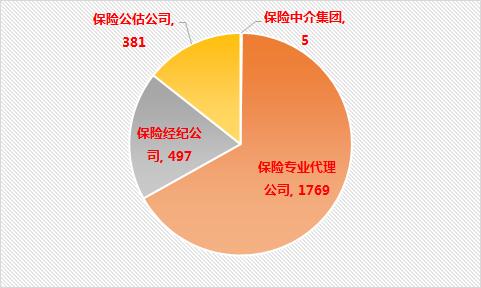 银行保险机构最新数量出炉:银行业金融机构达4597家