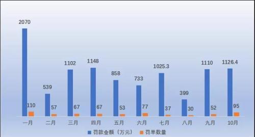 奔驰手机app - 王俊凯飘带西装造型吸睛 亮相盛典获奖受认可