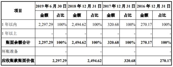 怎么下云顶娱乐场|深圳市尚荣医疗股份有限公司 2019年第二次临时股东大会决议公告